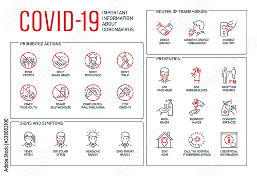 Fototapeta Routes of transmission, Signs and symptoms, Prevention, prohibited actions Coronavirus line icons isolated on white. Perfect outline symbols Covid 19 banner. design elements with editable Stroke line obraz