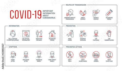 Obraz Routes of transmission, Signs and symptoms, Prevention, prohibited actions Coronavirus line icons isolated on white. Perfect outline symbols Covid 19 banner. design elements with editable Stroke line - fototapety do salonu