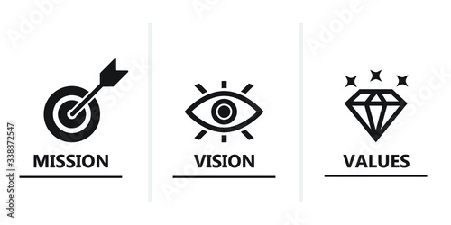 Cuadros en Lienzo mission vision values vector icon