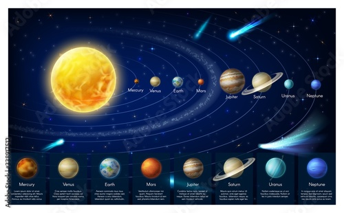 Photo Solar system planets in universe, vector infographics