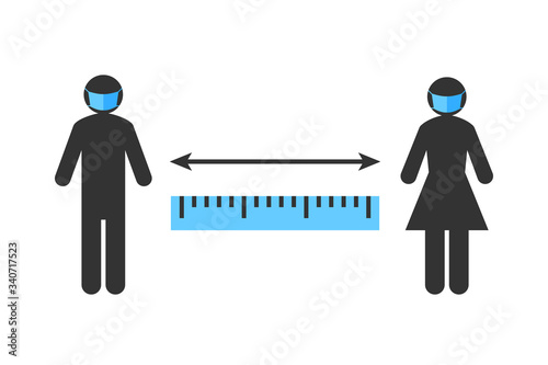 Fototapeta Social distancing sign. Stick figure people with face masks and ruler displaying the correct distance between them. Prevention and safety measure concept during coronavirus and COVID-19 pandemic. obraz