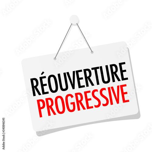 Cuadros en Lienzo Réouverture progressive