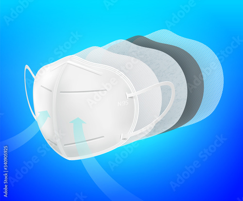 Photo N95 air filter mask