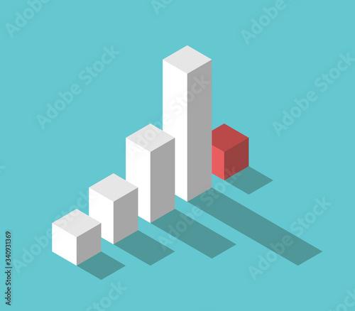 Isometric bar chart, crisis Wallpaper Mural