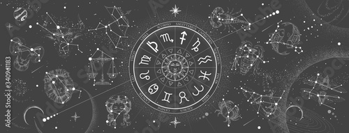 Astrology wheel with zodiac signs on constellation map background Poster Mural XXL