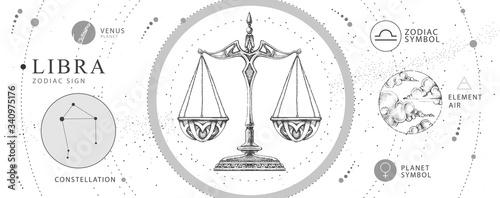 Stampa su Tela Modern magic witchcraft card with astrology Libra zodiac sign