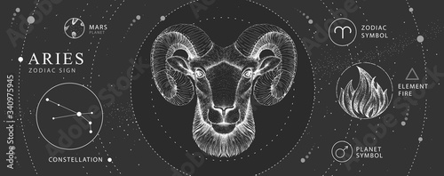 Tablou Canvas Modern magic witchcraft card with astrology Aries zodiac sign