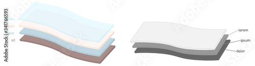 Fotografiet Simple layers or fabric diagram