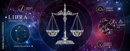 Fotografie, Obraz Modern magic witchcraft card with astrology Libra zodiac sign