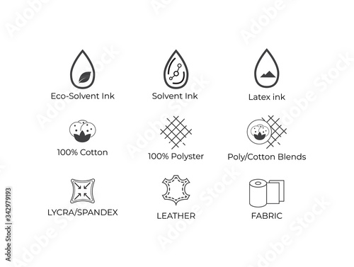 Fotografering Textile Icon Set of Eco-Solvent Ink, Latex Inc, Cotton, Polyatomic, Spandex, Lat