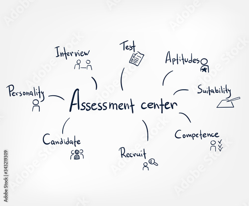 Photo assessment center vector sketch doodle illustration concept cloud words