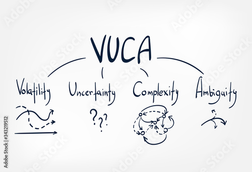 Photo vuca vector sketch doodle illustration concept cloud words