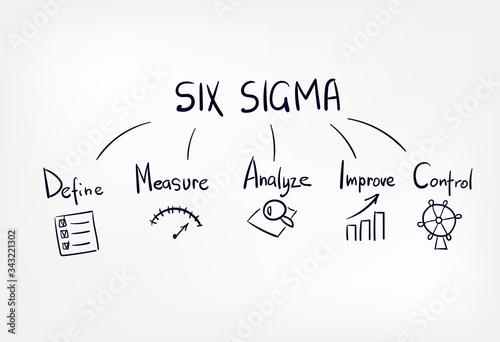 six sigma vector sketch hand drawn illustration line Tableau sur Toile
