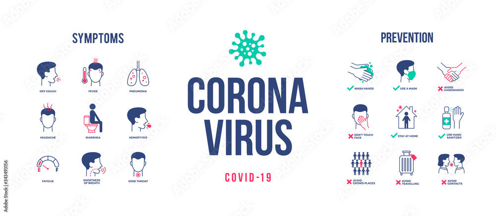 Fototapeta Coronavirus design with infographic elements. Coronavirus symptoms and prevention. Novel coronavirus 2019-nCoV banner. Covid-19 pandemic. Vector illustration.