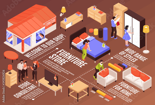 Cuadros en Lienzo Furniture Store Isometric Infographics Scheme