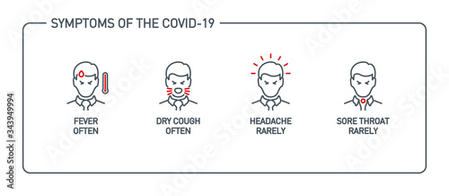 Fotografie, Obraz Signs and symptoms Coronavirus: fever, dry cough, headache, sore throat, runny nose, dyspnea single line icons isolated on white