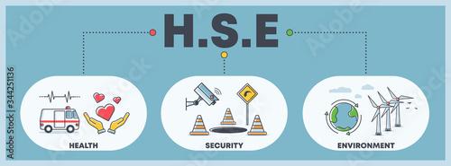 Photo HSE diagram banner - acronym of health security environment - flat symbols vecto