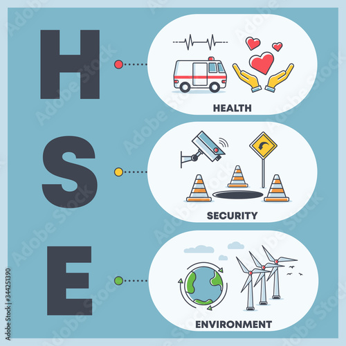 Photo HSE diagram poster - acronym of health security environment - flat symbols vecto