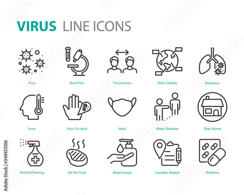 Stampa su Tela set of coronavirus icons, virus, ill, bloodtest, social distancing, prevention