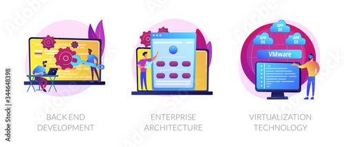 Foto Software engineering, franchise building, cloud computing icons set