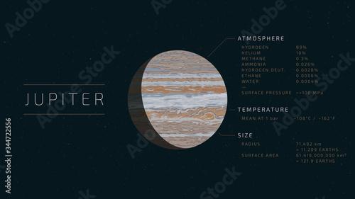 Fotografie, Obraz Detailed flat vector illustration of Jupiter with relevant information next to it