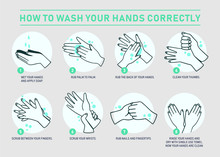 How To Wash Your Hands Vector ...