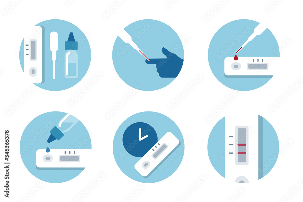 Fototapeta COVID rapid test kit steps showing how to take blood, add reagent, wait for testing results and more.