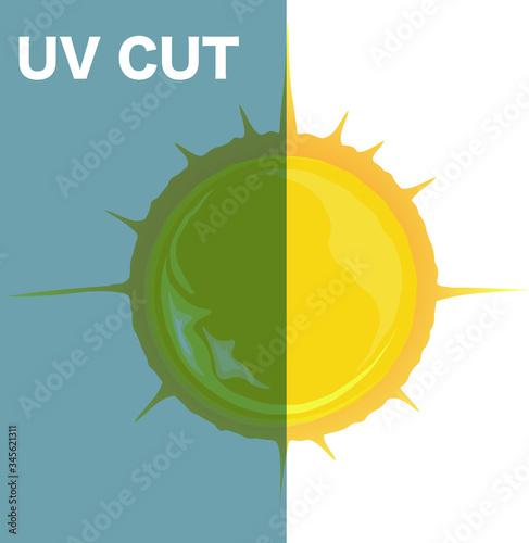 Canvastavla UVカット