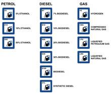 Gas Distributor - Fuel - Gas -...