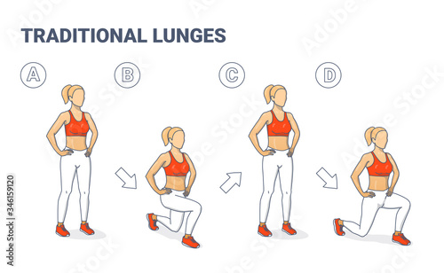 Lunges Classic Plyometric Exercise Wallpaper Mural