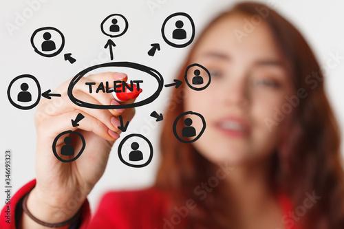 Obraz na plátně Open your talent and potential