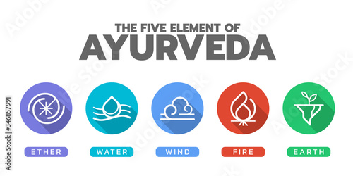 The Five elements of Ayurveda with ether water wind fire and earth , line  icon Canvas Print