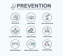 Infection Prevention And Prote...