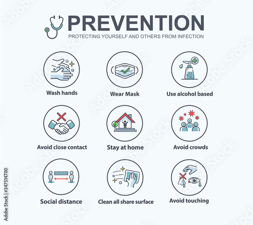 Photo Infection prevention and Protection yourself from Corona virus symptoms banner web icon, wash hands, avoid touching, wear mask, social distance and work from home