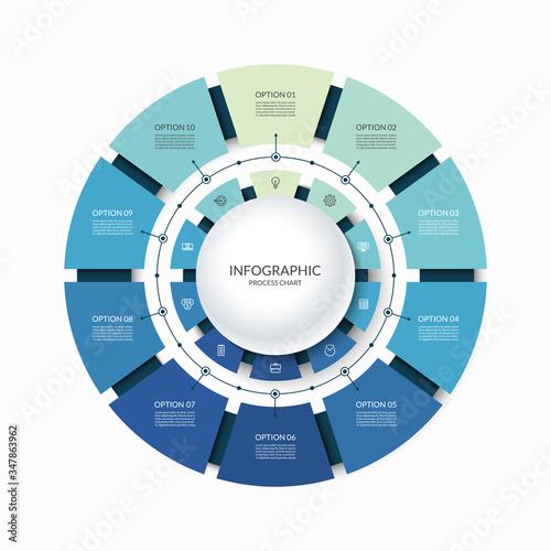 Fotografia Infographic circular chart divided into 10 parts