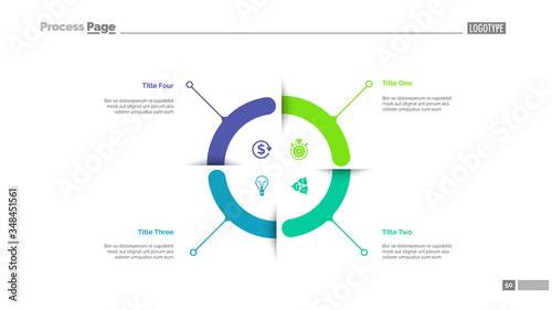 Fototapeta Four aspects circle diagram slide template