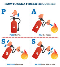 How To Use A Fire Extinguisher PASS Labeled Instruction Vector Illustration