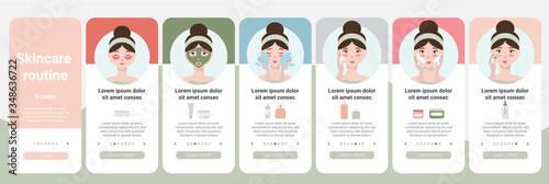 Papel de parede Skincare steps