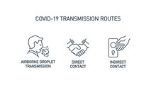 Routes Of Transmission Coronav...