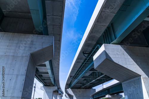 Fototapeta 青空と高速道路の高架橋