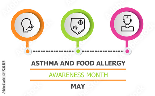 Asthma and food allergy awareness month is celebrated in USA in May Canvas Print
