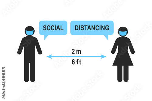 Fototapeta Social distancing sign with people keeping a 2 meter or 6 feet distance. Man and woman wearing face mask. Arrow as gap symbol between the two stick figure. Pictogram isolated on white background. obraz