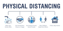 Physical Distancing Poster Wit...