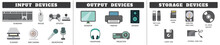 Input Output And Storage Devices. Keyboard, Mouse, Joystick, Scanner, Web Camera & Microphone, Monitor, Printer, Speaker, Headphone & Projector And USB Flash Drive, Memory Card, DVD, CD,Hard Disk, Flo