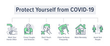 Protect Yourself From COVID-19...