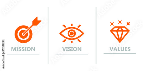 mission vision values icon , organizations mission icon Wallpaper Mural