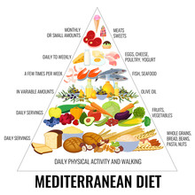 Composition With Food Mediterranean Diet In A Shape Of Food Pyramid. Mediterranean Food. Vector