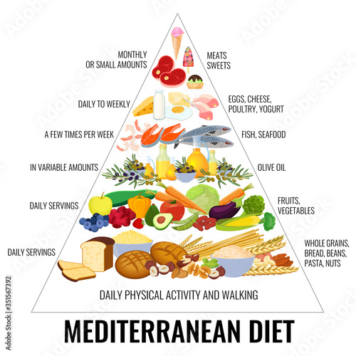 Foto Composition with food mediterranean diet in a shape of food pyramid