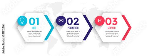hexagonal style three steps business infographic template Fototapet