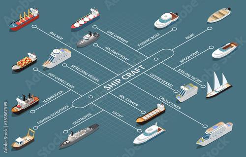Ship Boats Isometric Flowchart Canvas Print